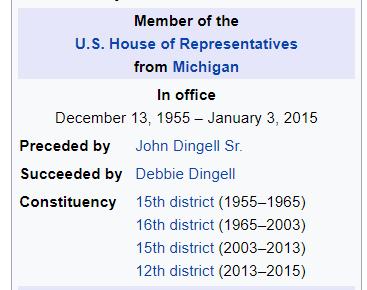 Dingell Familty Tenure