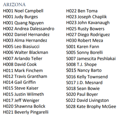 2021 Arizona State Legislature term limits Pledge Signers